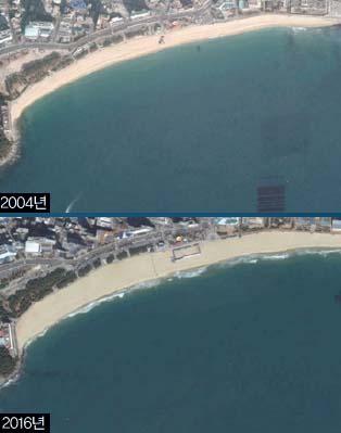 지난 50년 동안 해운대 해수욕장의 모래는 서서히 사라져서 폭이 30m 정도 줄어들었다. 결국 해양수산부는 2015년 다른 곳에서 모래를 퍼와 해수욕장을 넓혔다.
