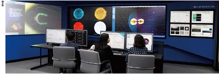 한국천문연구원 우주환경감시실. 태양 관측 위성이 촬영한 태양의 영상과 지구자기장의 상태, 지구로 날아오는 입자 등 우주날씨를 실시간으로 확인할 수 있다.