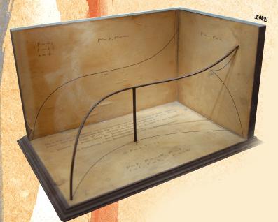 수학자 조셉 까롱이 만든 모형으로 2020년 완공될 '수학의 집'에 전시될 예정이다. 나무 바닥에는 수식과 함께 수식을 설명하는 내용이 적혀있다. 수식으로 만들어진 그래프를 철사를 이용해 시각적으로 구현했다.