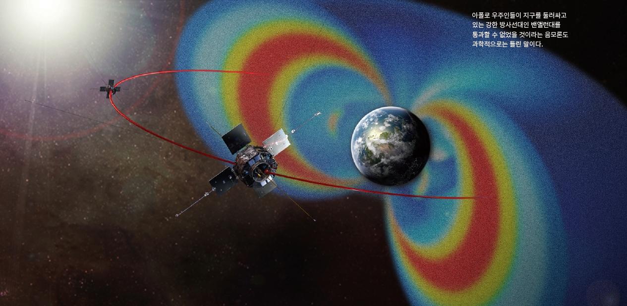 아폴로 우주인들이 지구를 둘러싸고 있는 강한 방사선대인 밴앨런대를 통과할 수 없었을 것이라는 음모론도 과학적으로는 틀린 말이다.NASA제공