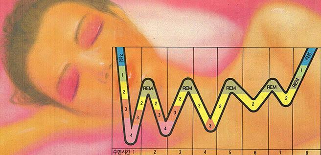 수면이론의 코페르니쿠스적 전환 수면은 세균의 세포벽에 있는 물질(SPU)때문