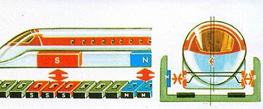 2005 초전도 자기부상열차