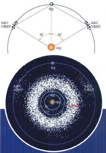 태양계의 작은 화석 소행성