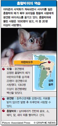 흡혈박쥐의 역습