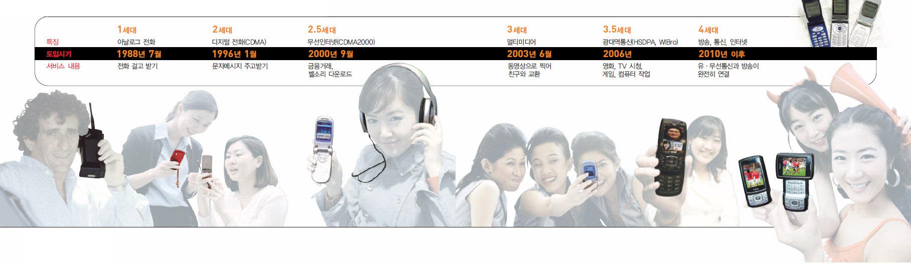 휴대전화는 디지털 블.랙.홀.