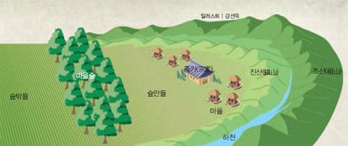 마을숲은 한국형 생태도시