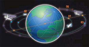DAY 5-6 지구 궤도 진입 10분, 도착은 48시간
