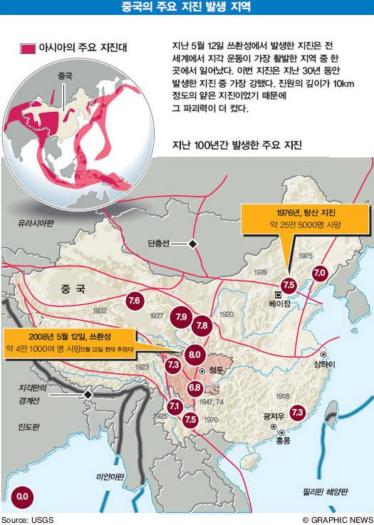 중국의 주요 지진 발생 지역