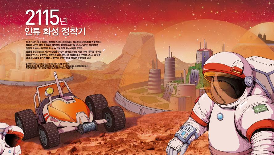 2115년 인류 화성 정착기