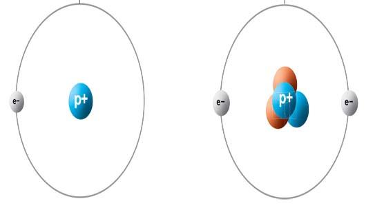 [상수의 탄생10] 고전물리학의 균열을 메운 보어