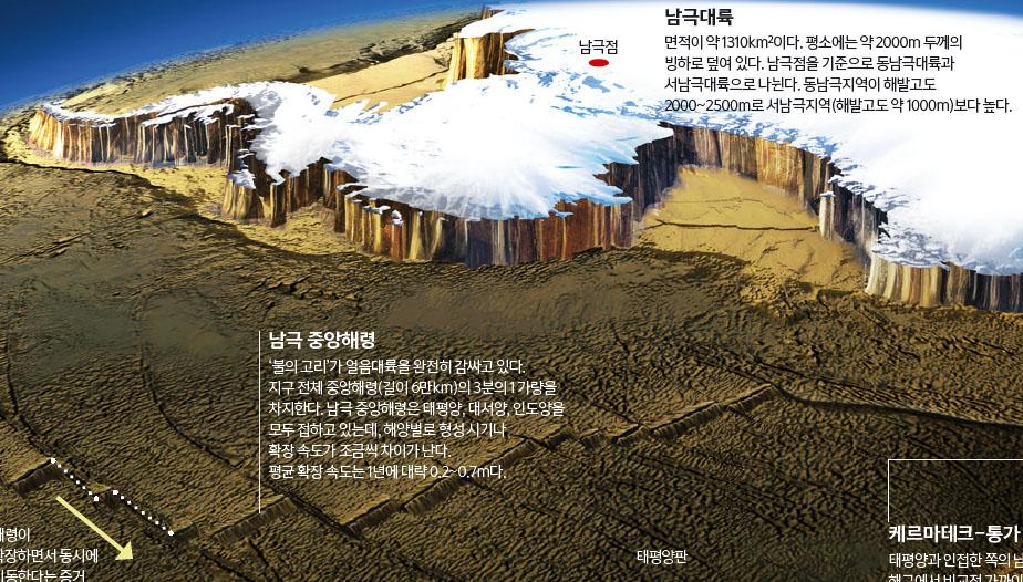 Infographic. 물과 얼음을 싹 걷어낸 극지의 본모습