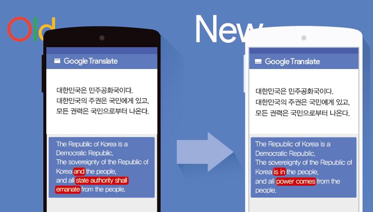 [Future] 구글·네이버 번역기가 갑자기 '열일'하게 된 이유는?