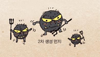 Part 1. 겨울철, 초미세먼지가 위험하다!