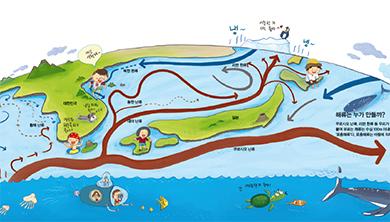 [비주얼 과학교과서] 바닷속에 숨겨진 보물