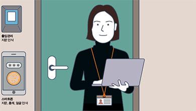 Part 5. 온 몸이 보안 코드, 생체인증 시대