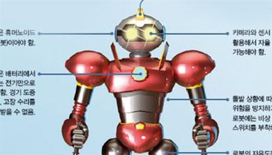 Part 1. 로봇들의 겨울 축제, 스키 로봇 챌린지
