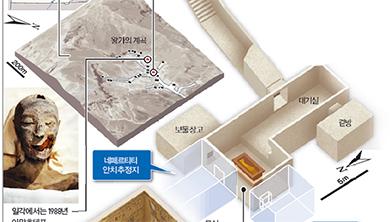 [그래픽 뉴스] 투탕카멘의 묘에 '비밀의 방' 있을까