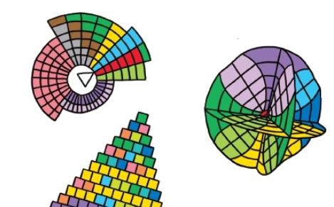 멘델레예프의 2019 수학 주기율표 탐사기
