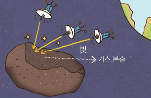 [가상충돌 D-6년] 소행성의 궤도를 바꿔라!