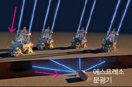 [노벨물리학상] 외계행성 발견의 시작