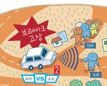 자율주행차 어떤 선택을 해야 할까요?