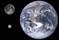 [이달의 과학사] 주세페 피아치, 최초의 소행성 '세레스'를 발견하다!