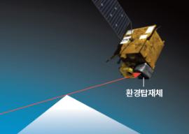 [천리안 2B] 환경탑재체 총괄 이승훈