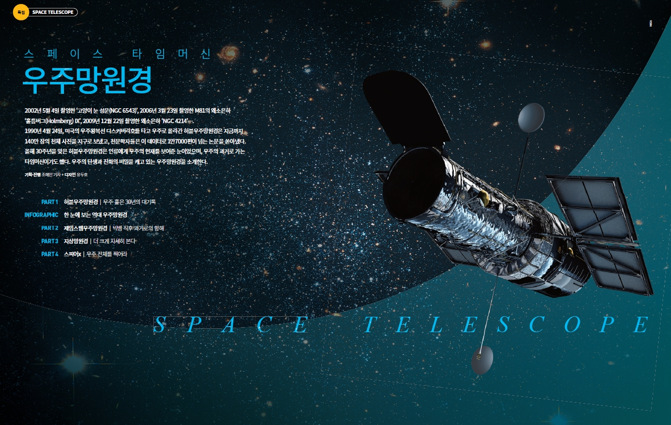 스페이스 타임머신, 우주망원경