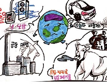 [스쿨 리포트 A+] 디자인 싱킹(design thinking)│온실 기체 감축 장치 만들기