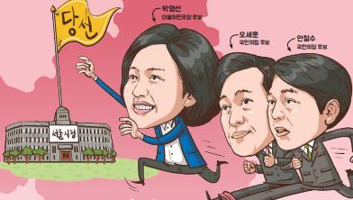 수학 기자가 풀어드립니다! 서울+부산 시장, 보궐선거